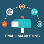 E-mail Marketing, Waarom Het Onmisbaar Is