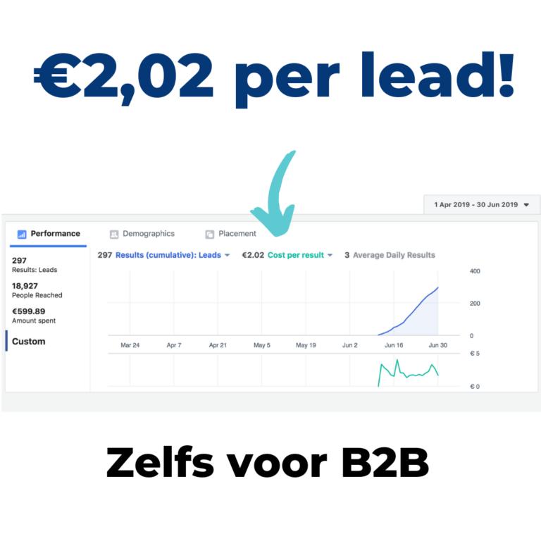 b2b via facebook leads