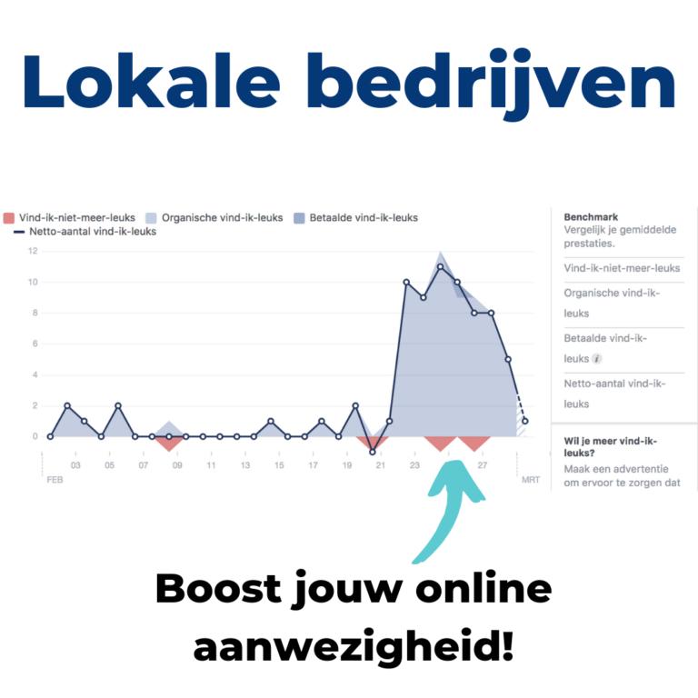 Voorbeelden Lokale bedrijven Facebook Marketing