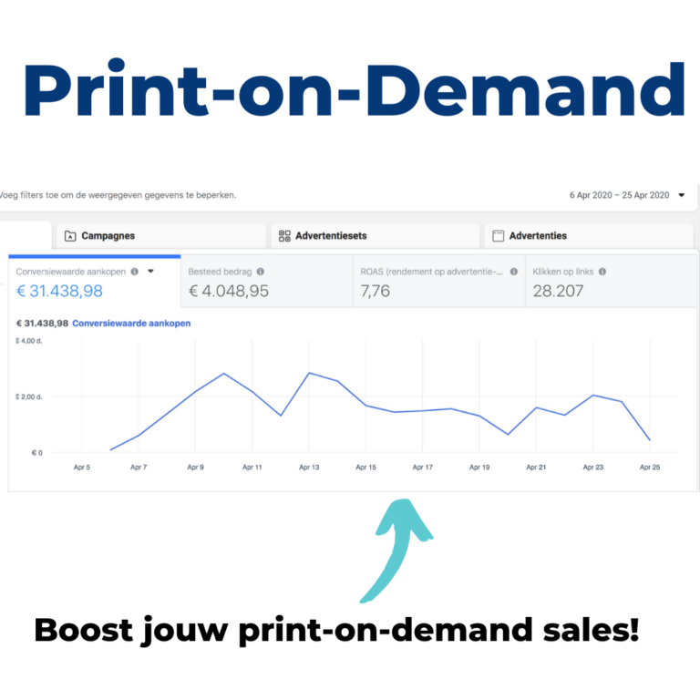 Print-on-Demand Industrie Case Facebook